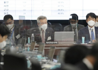 """[국감2020] """"인천국제공항 골프장 소유할 법적 근거 없어"""""""