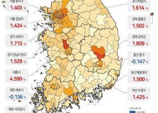 올 3분기 땅값 0.95% 상승, 거래량은 9.2% 상승