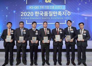 KCC·KCC글라스, 한국품질만족지수 8개 부문 1위 수상