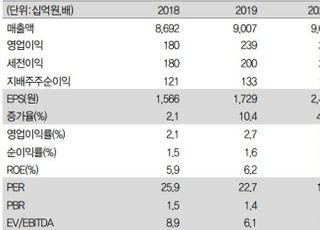 """""""GS리테일, 사회적 거리두기 완화로 4분기 실적기대↑""""-IBK투자증권"""