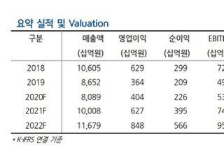 """""""대우건설, 높은 분양물량·자체사업 비중 증가...목표가↑""""-현대차증권"""