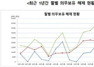 """""""카카오 주식 풀린다""""…11월, 1억5642만주 의무보유 해제"""